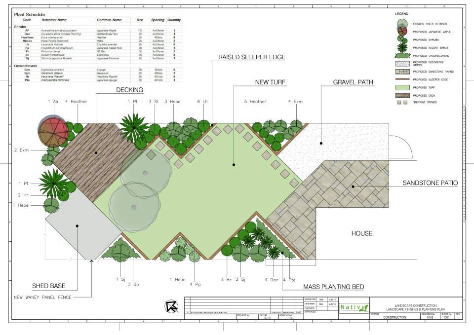 Salary of landscape architect in hong kong 28 images for Average landscape architect salary